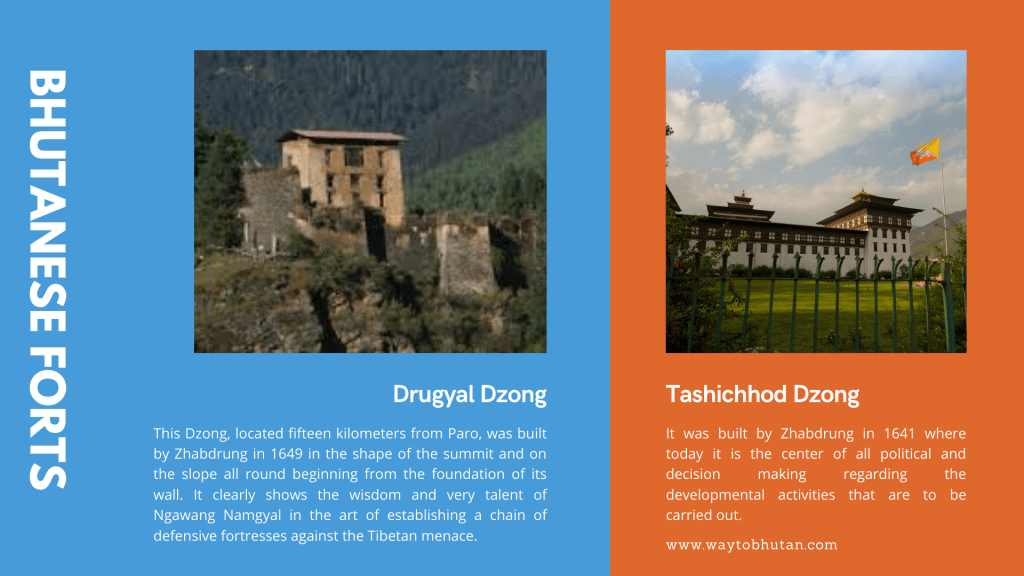 DZONG – Bhutanese Fort founded by Zhabdrung Ngawang Namgyel