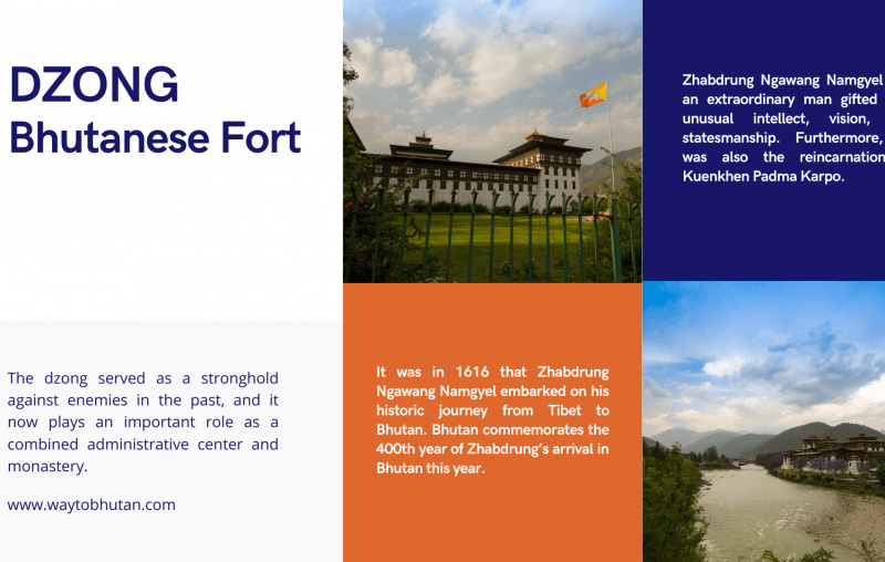 DZONG - Bhutanese Fort founded by Zhabdrung Ngawang Namgyel